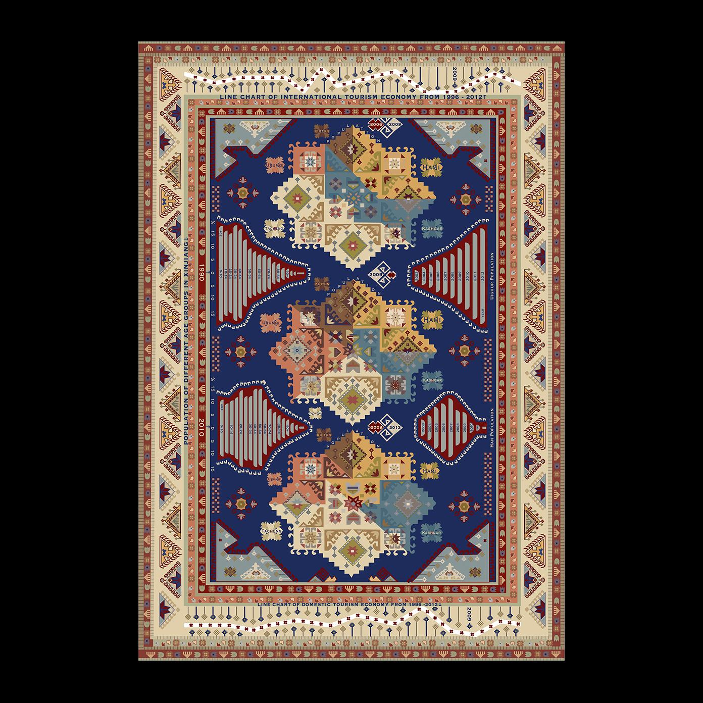Miao Zhao carpet design