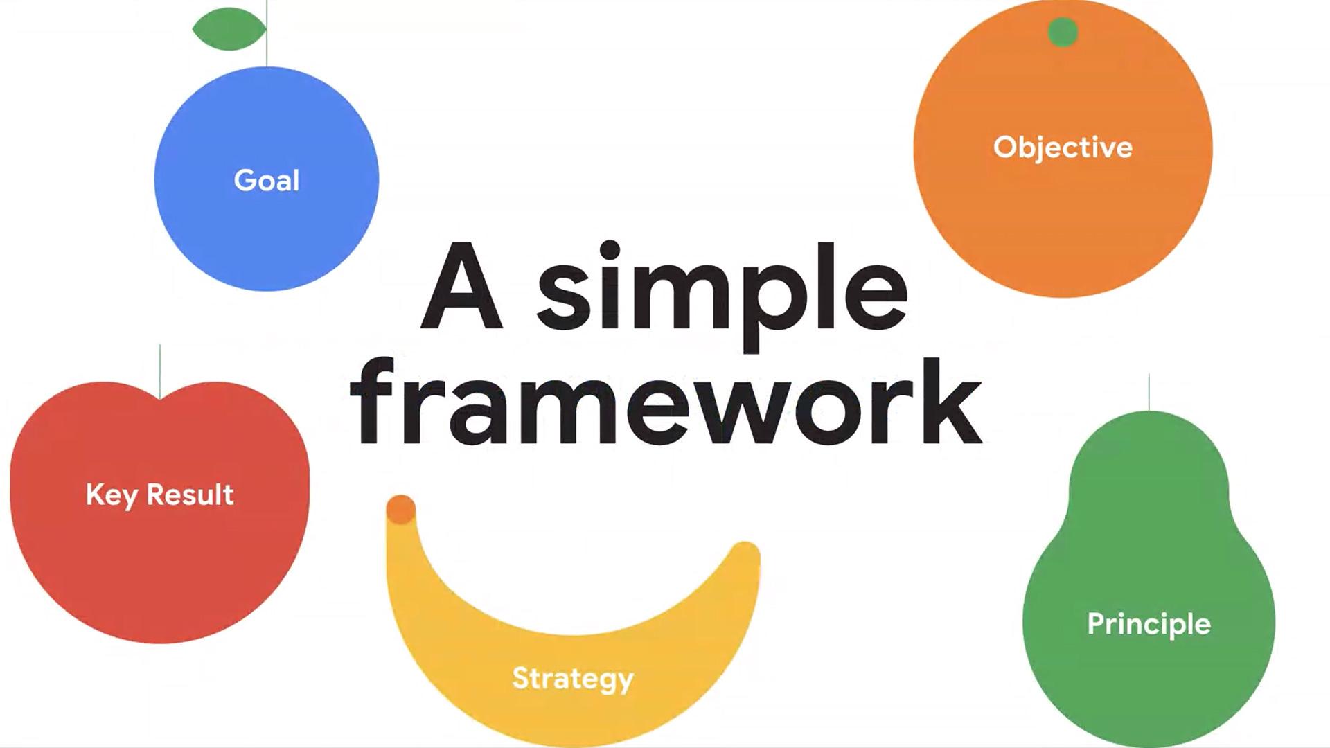 A simple framework; Andy Pratt presentation