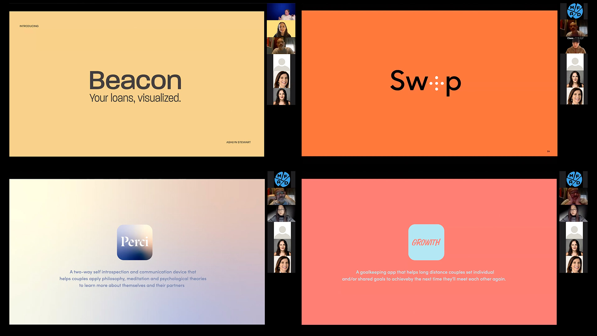 collage of Thesis presentation slides; Beacon, Swap, Perci and Growth
